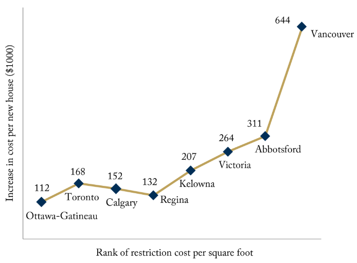 The Split: Public vs. Private Healthcare Spending