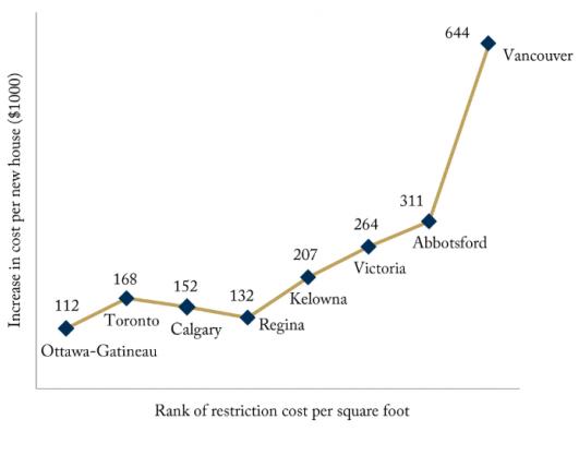 The Split: Public vs. Private Healthcare Spending